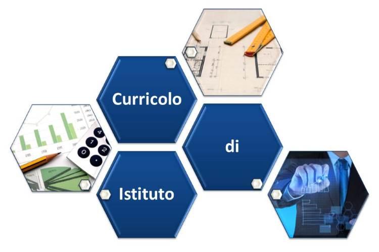 Curricolo di Istituto